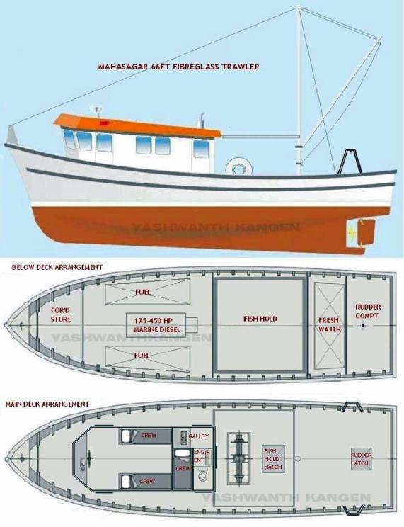 Fishing trawler design, high resolution images size, wooden